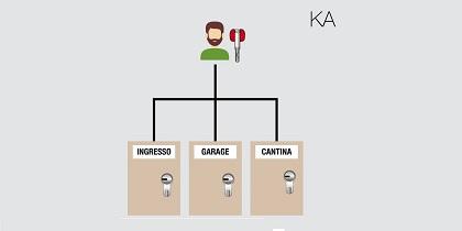 ka-def